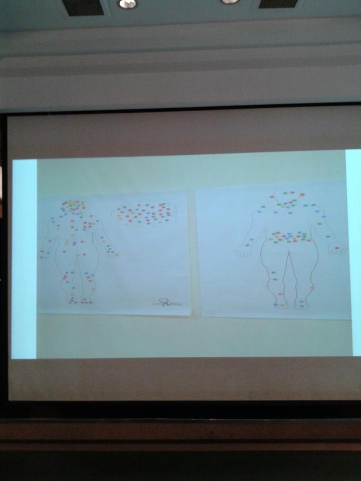 Vücut haritalaması yönteminin gösterilmesi